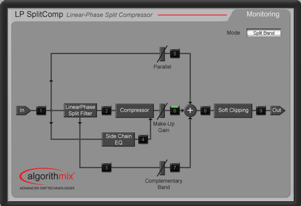 ac linear actuator wiring diagram linear compressor wiring diagram algorithmix lp splitcomp -- high-resolution linear-phase ...
